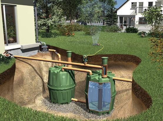 underground_rainwater
