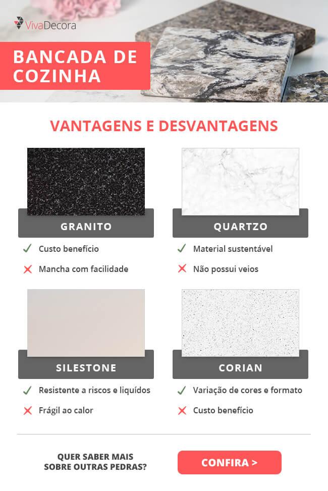 Infográfico - Bancada para Cozinha