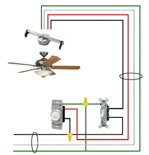 instalar ventilador de teto