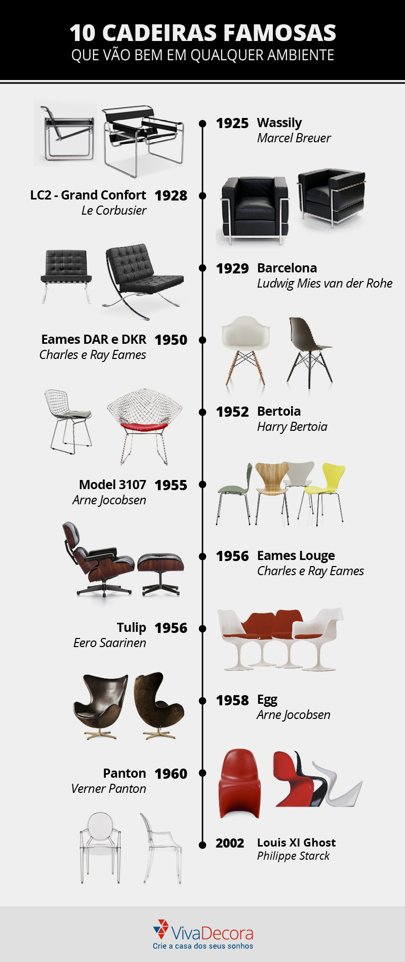 cadeiras de design famosas