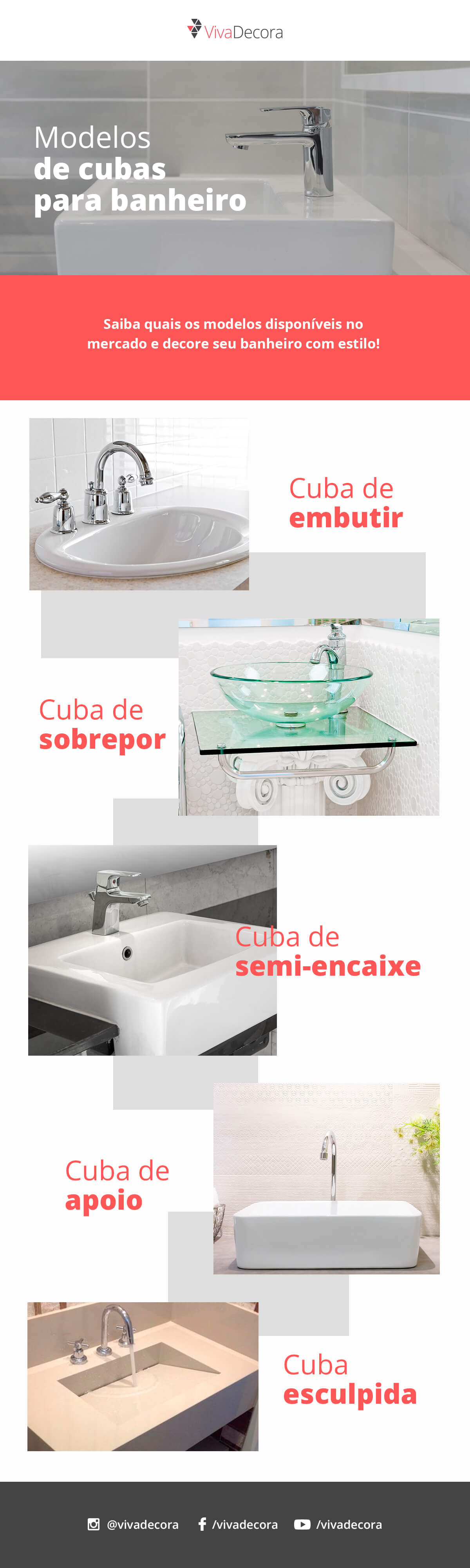 Infográfico - Cubas para Banheiro