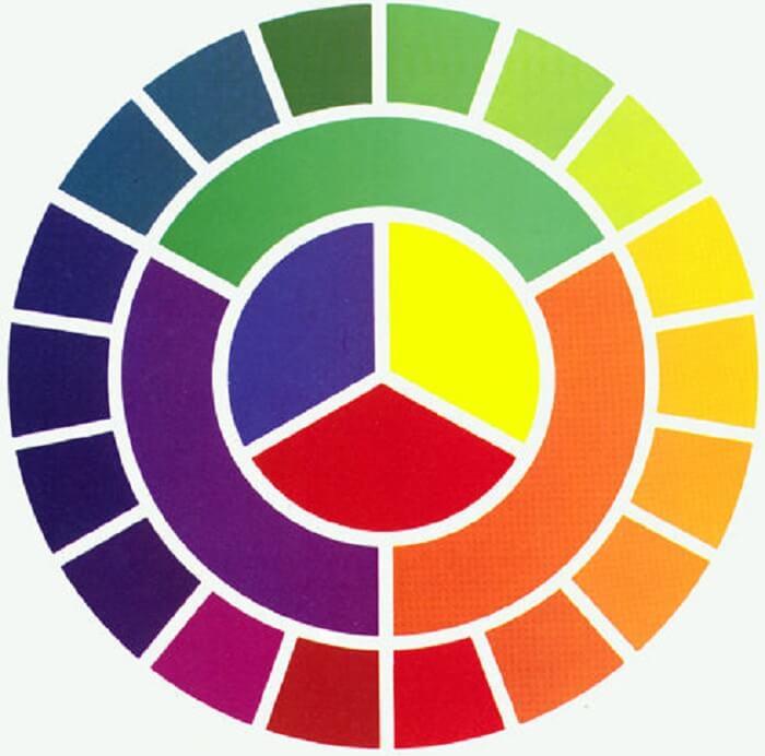 escolhendo-cores-de-tintas-circulo-cromatico