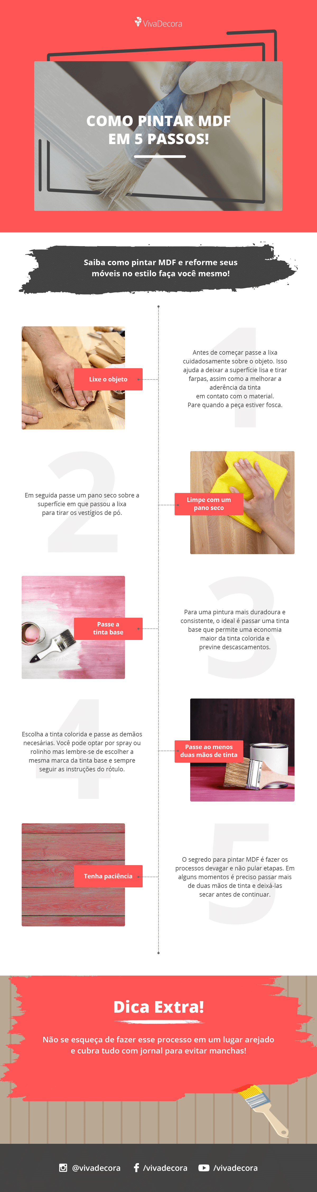 Infográfico - Como Pintar MDF