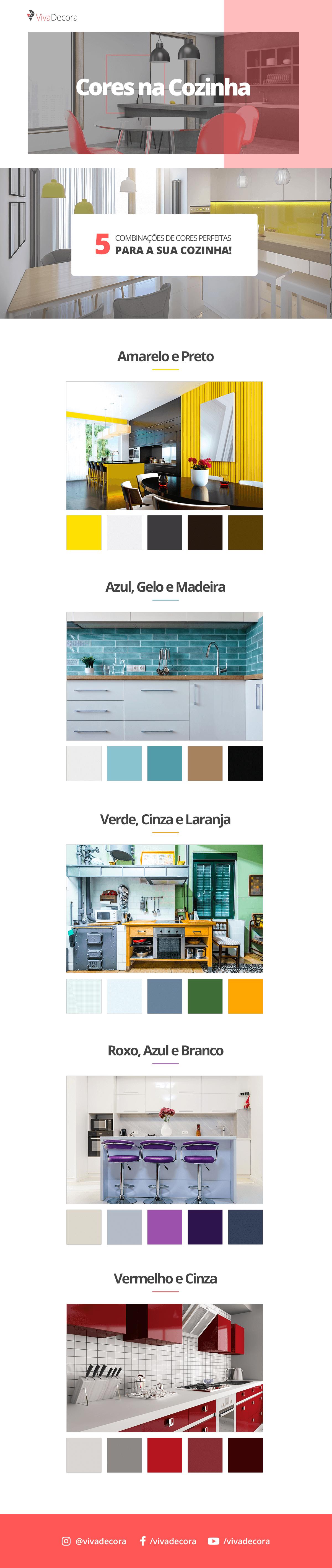 Infográfico - Cores na Cozinha