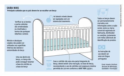 10 - Dados Inmetro Móveis para Quarto de Bebê