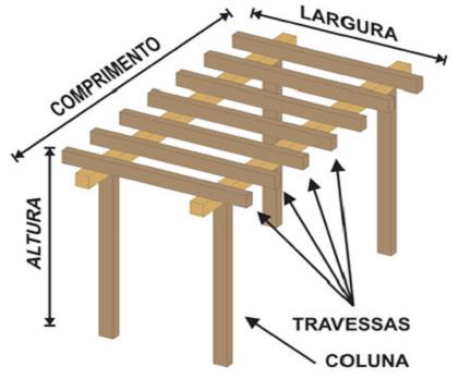 Passo a passo pergolado de madeira 30 modelos lindos - Medidas de pergolas ...
