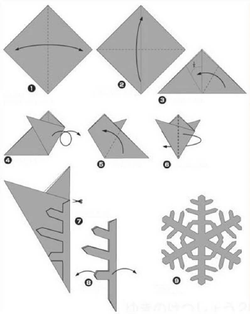 como dobrar papel para fazer flocos de neve Foto Baby Mandarina