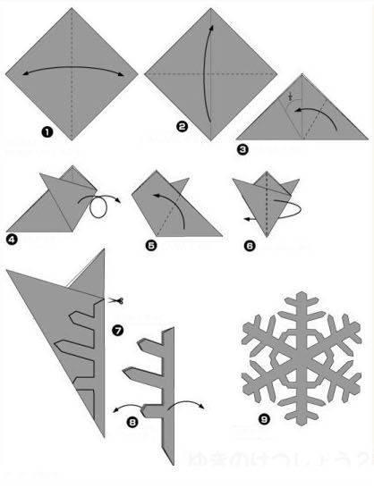 enfeites de natal dobras para flocos de neve de papel