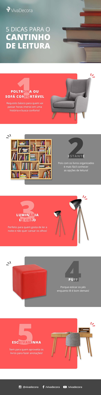 Infográfico - Cantinho de Leitura
