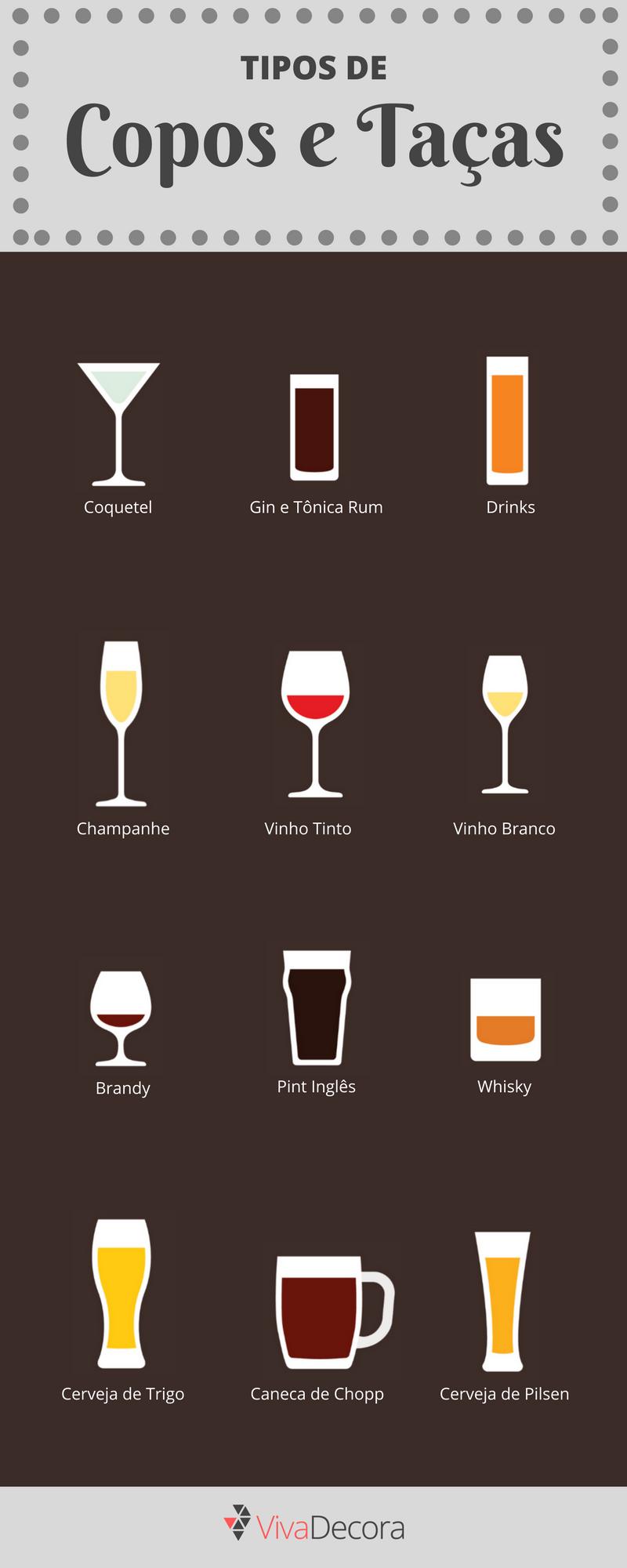 Infográfico - Tipos de Copos e Taças