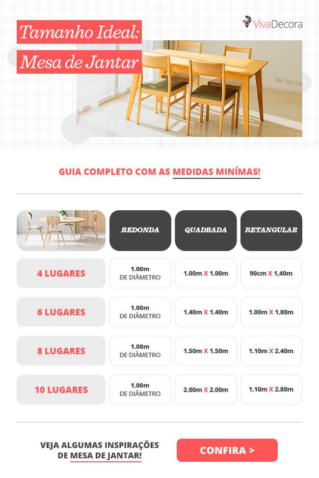 Infográfico - Guia de Mesa de Jantar