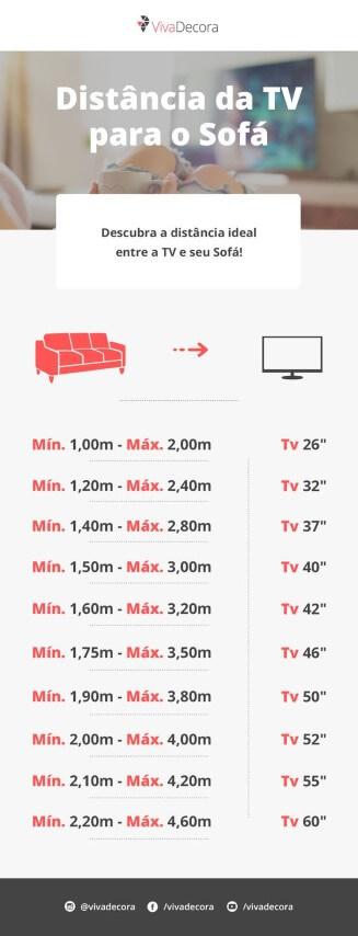 Distância ideal entre TV e sofá para sala de TV