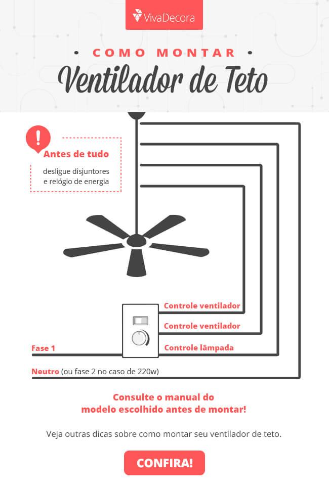 Infográfico - Como instalar ventilador