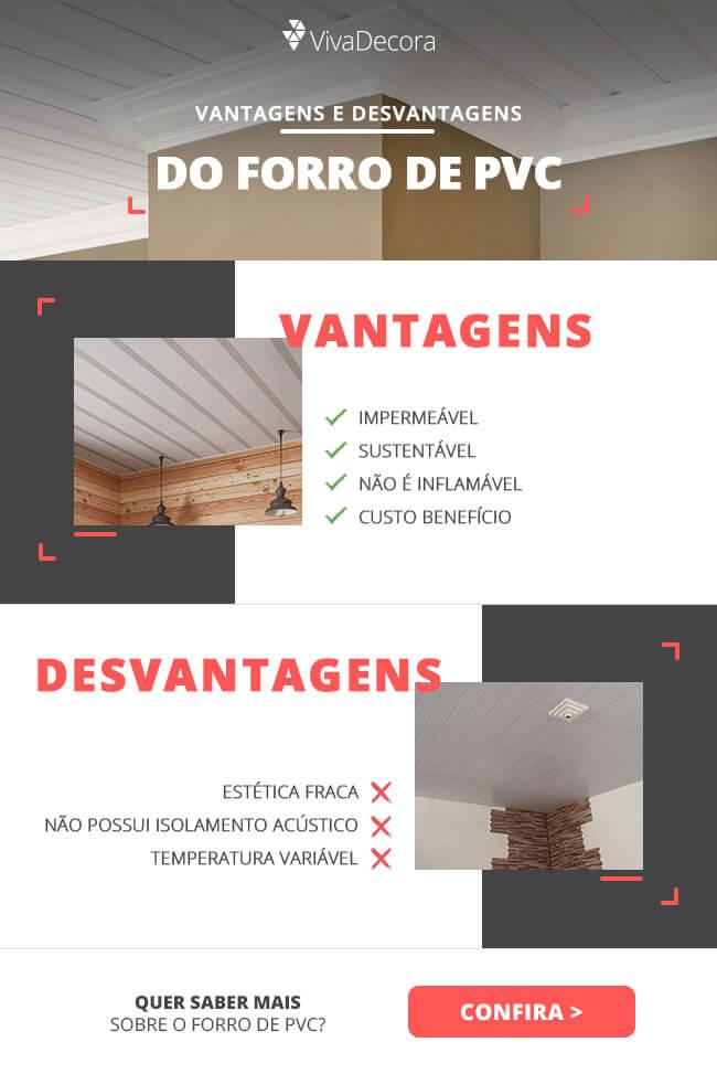 Infográfico - Forro de PVC