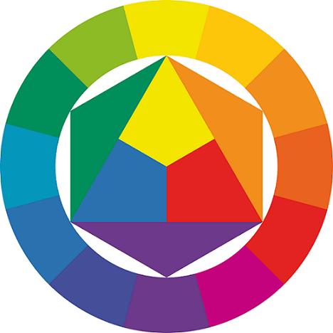 Combinação de cores círculo cromático