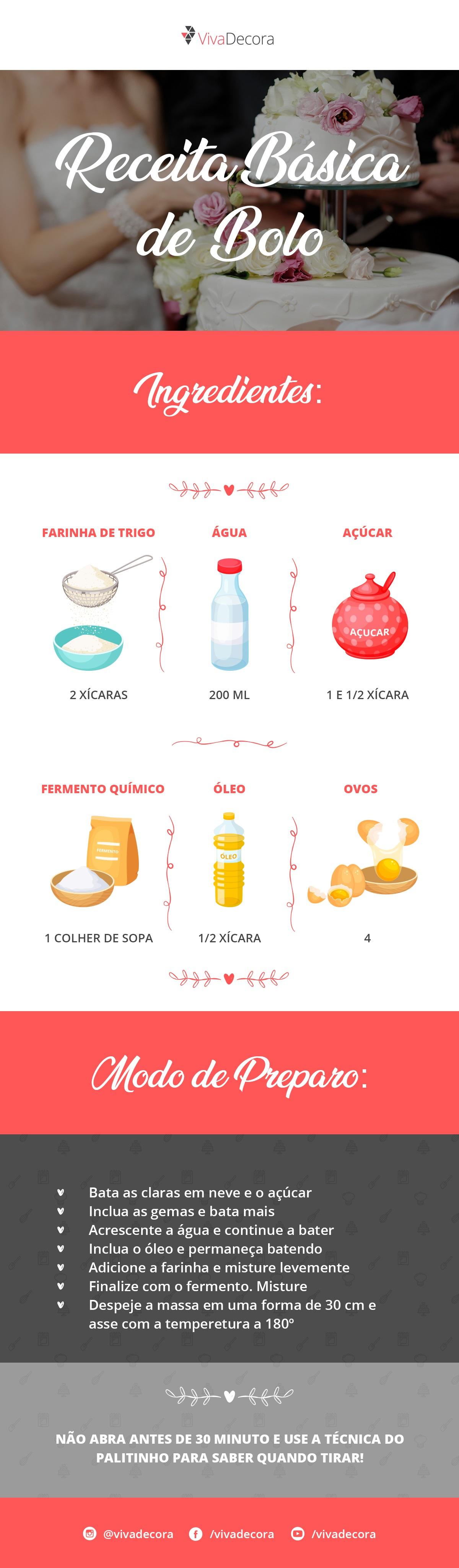 Infográfico - Receita Básica de Casamento