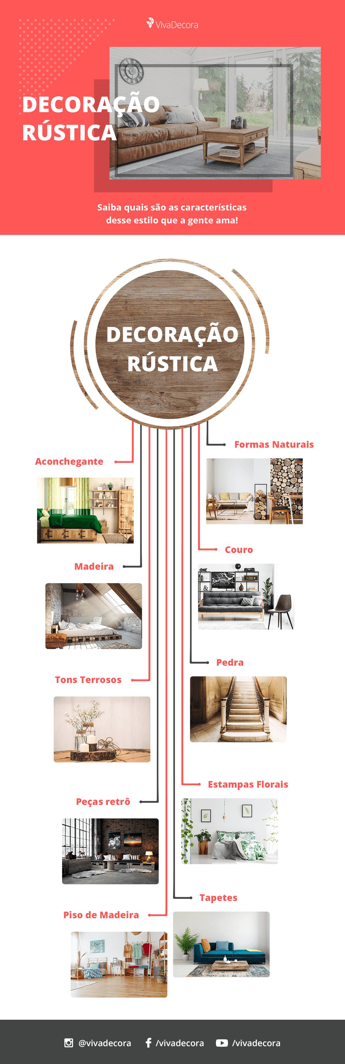 Infográfico - Decoração Rústica