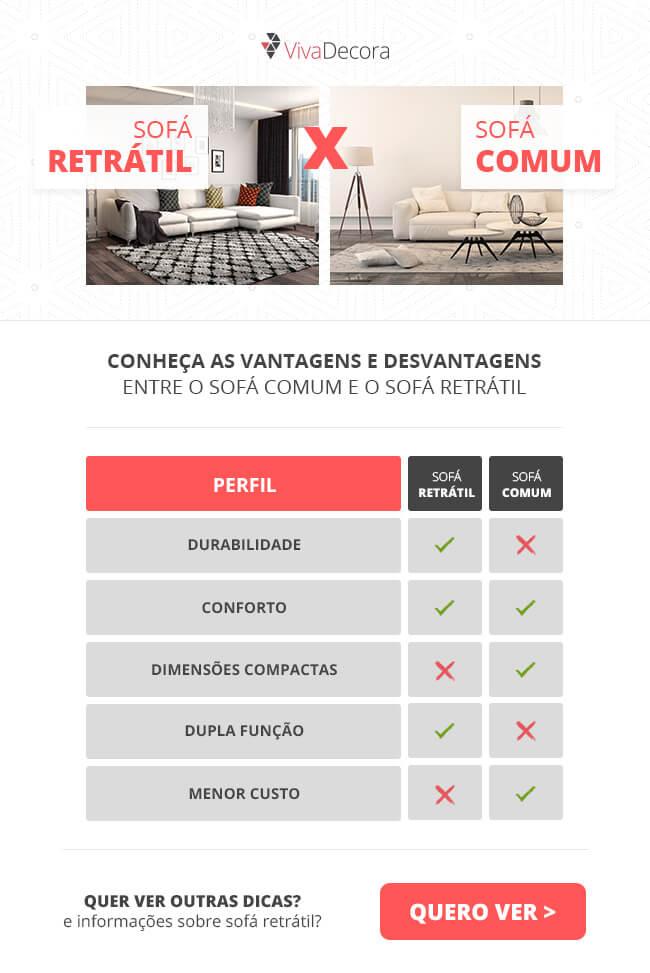 Infográfico - Sofá Retrátil e Sofá Comum