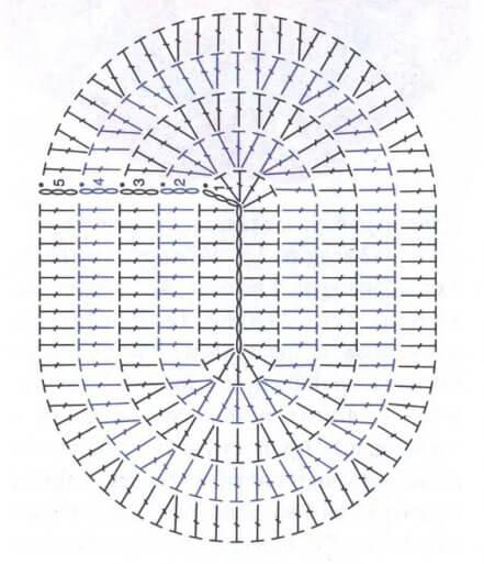 Gráfico de tapete de crochê oval com pontos altos