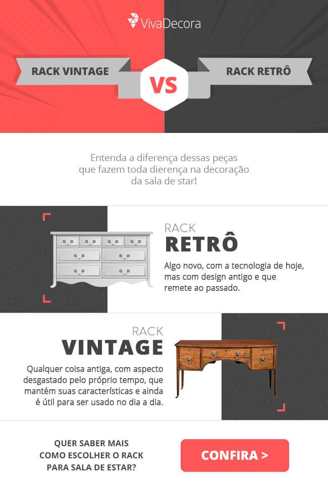 Infográfico - Rack Retrô e Vintage