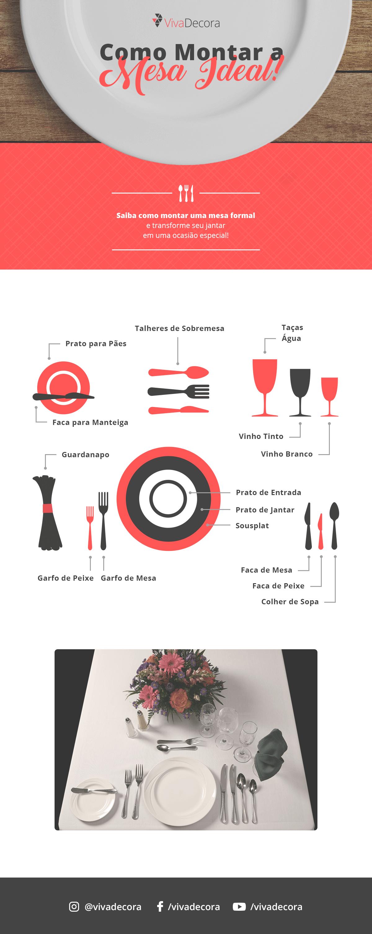 Infográfico - Como montar a mesa ideal