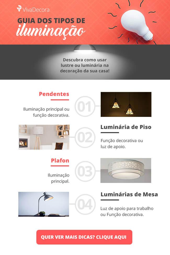 Infográfico - Lustres para Sala