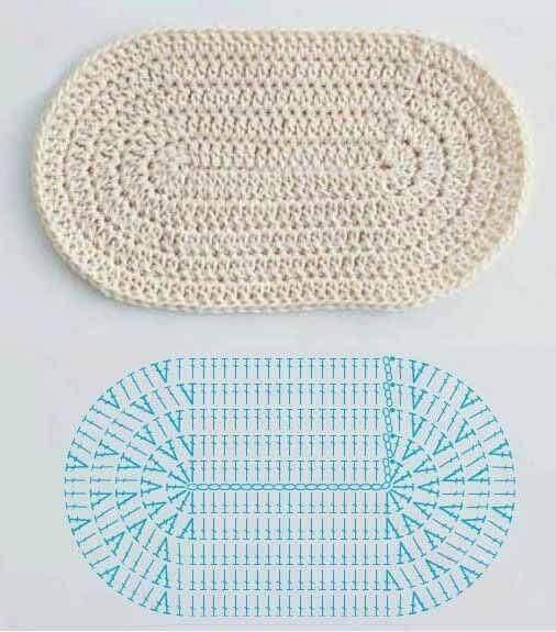 Tapete de crochê para cozinha com gráfico oval pequeno