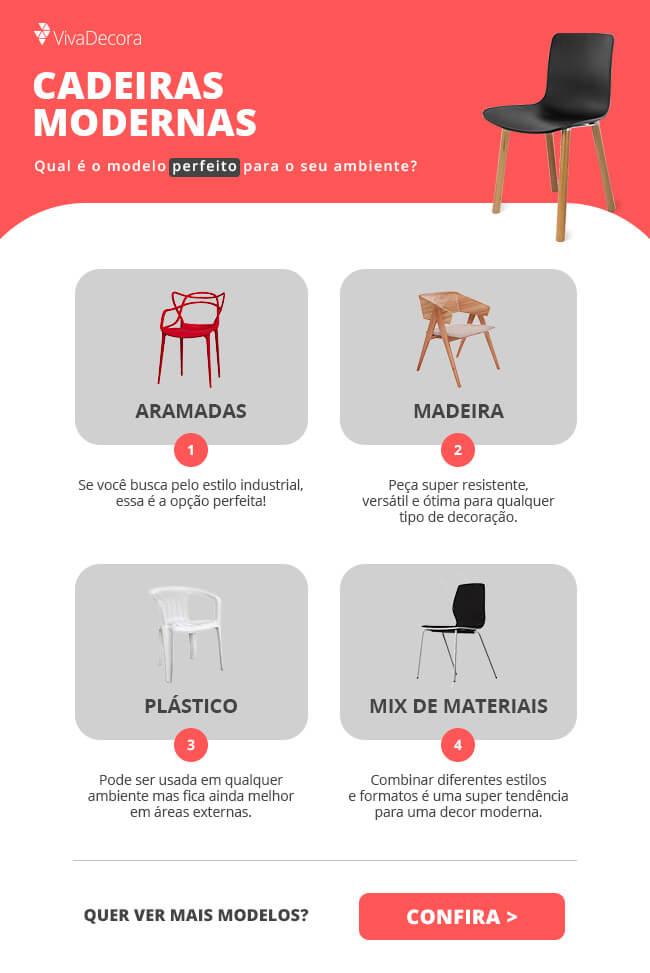 Infográfico - Cadeiras Modernas