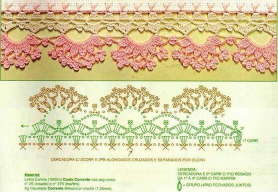 Gráfico de bico de crochê com duas cores Foto de Pinterest