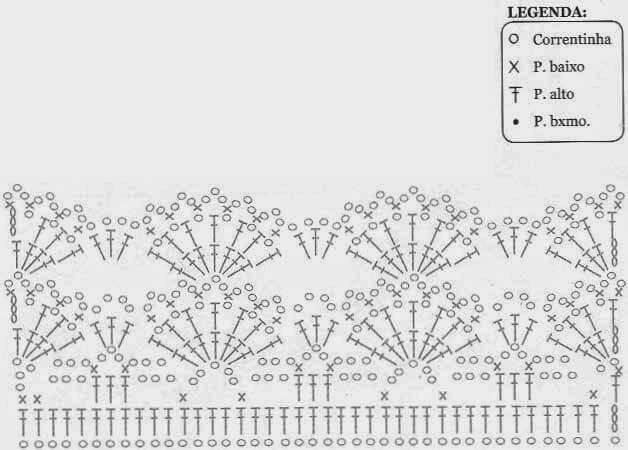 71 Modelos de Bico de Crochê  Inspire-se com Gráficos e Passo a Passo 6d7ae5a7b84