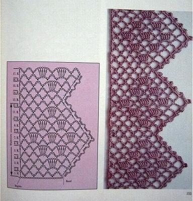 Gráfico de bico de crochê com pontas Foto de Pinterest