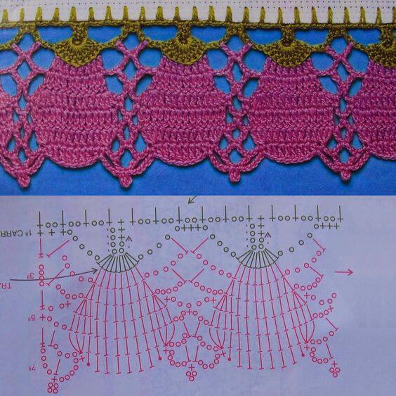 Gráfico de bico de crochê em formato de fruta Foto de Toda Atual