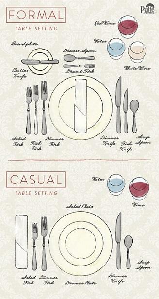 Exemplos de mesa posta
