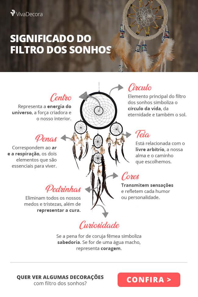 Infográfico - Filtro dos Sonhos