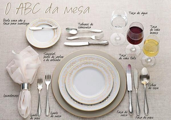 Mesa posta abc da mesa