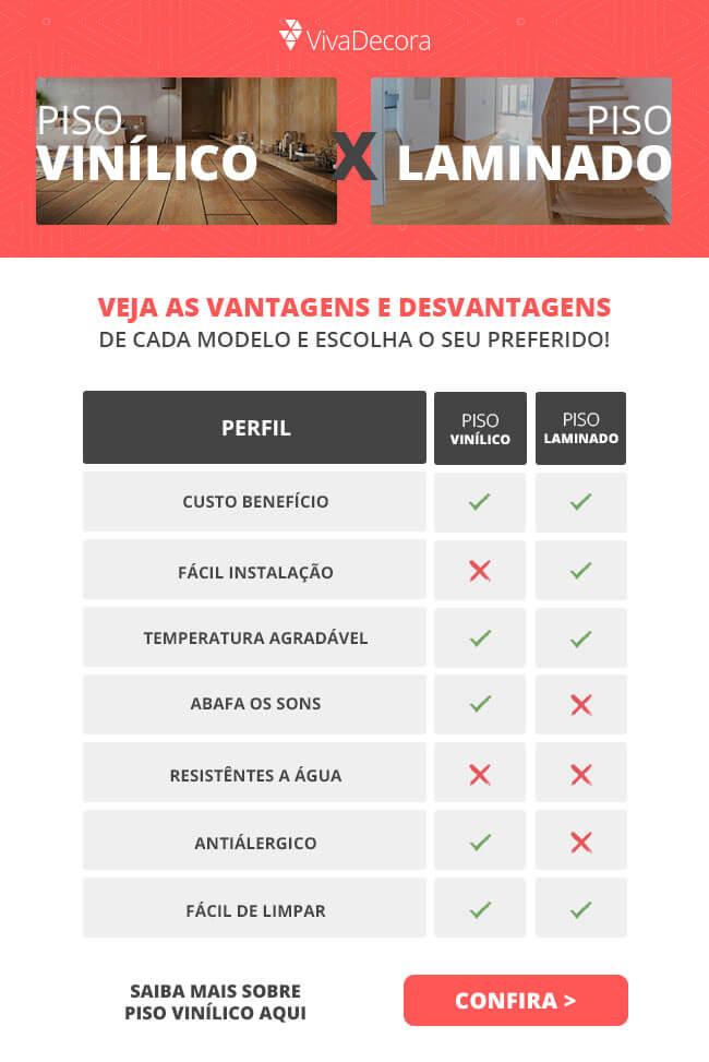 Infográfico - Piso Vinílico