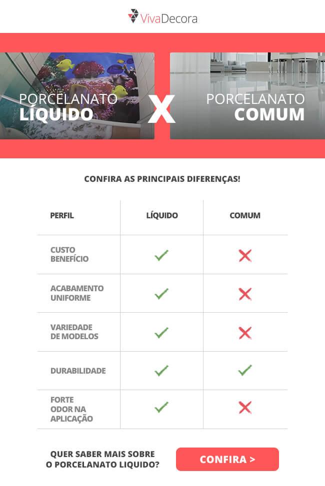 Infográfico - porcelanato líquido
