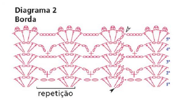 Diagrama tapete de crochê