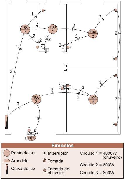 instalação elétrica - projeto de instalação com lenda