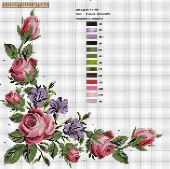 Gráfico de ponto cruz flores, com indicação das cores